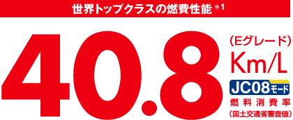 世界トップクラスの燃費性能 40.8Km/L